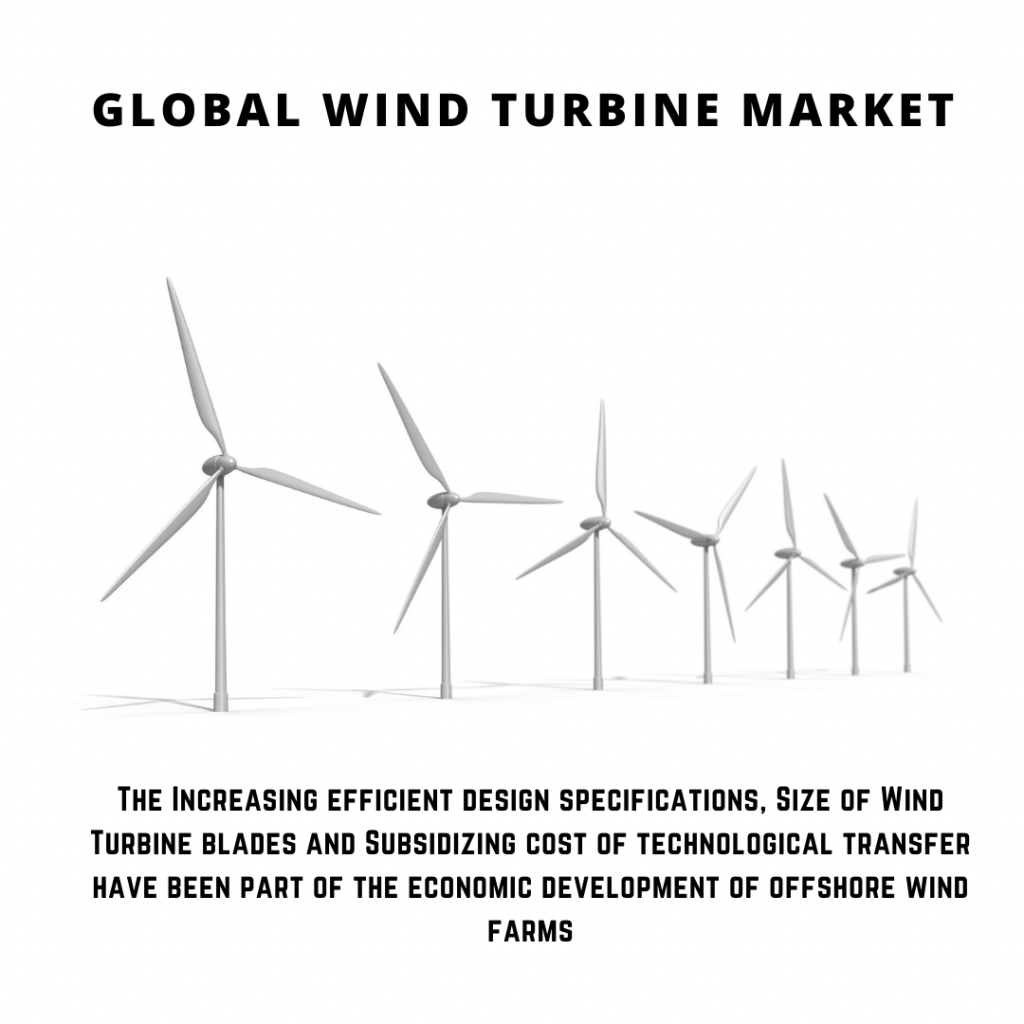 infographic: Wind Turbine Market, Wind Turbine Market size, Wind Turbine Market trends and forecast, Wind Turbine Market risks, Wind Turbine Market report