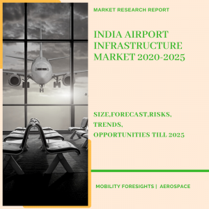 India Airport Infrastructure Market