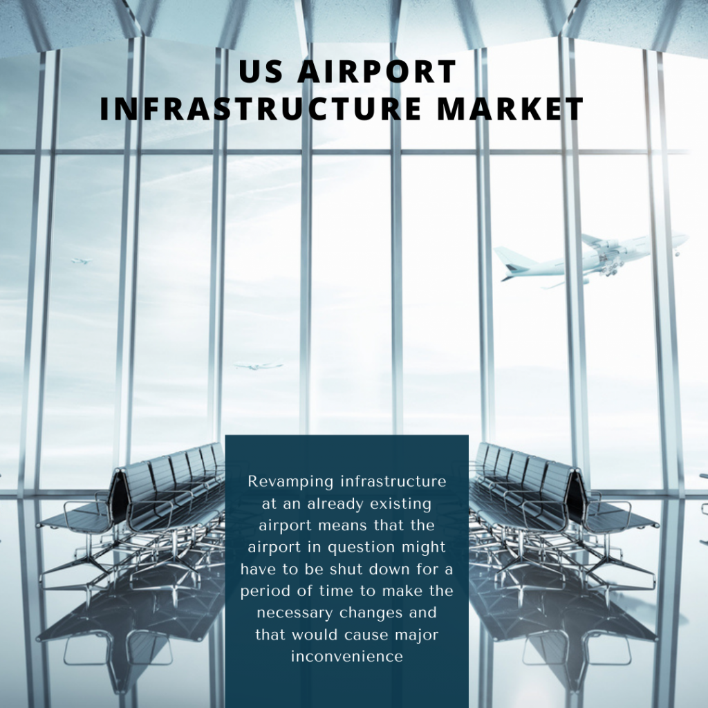 infographic: US Airport Infrastructure Market, US Airport Infrastructure Market size, US Airport Infrastructure Market trends and forecast, US Airport Infrastructure Market risks, US Airport Infrastructure Market report