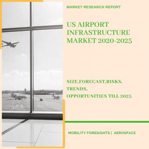 US Airport Infrastructure Market