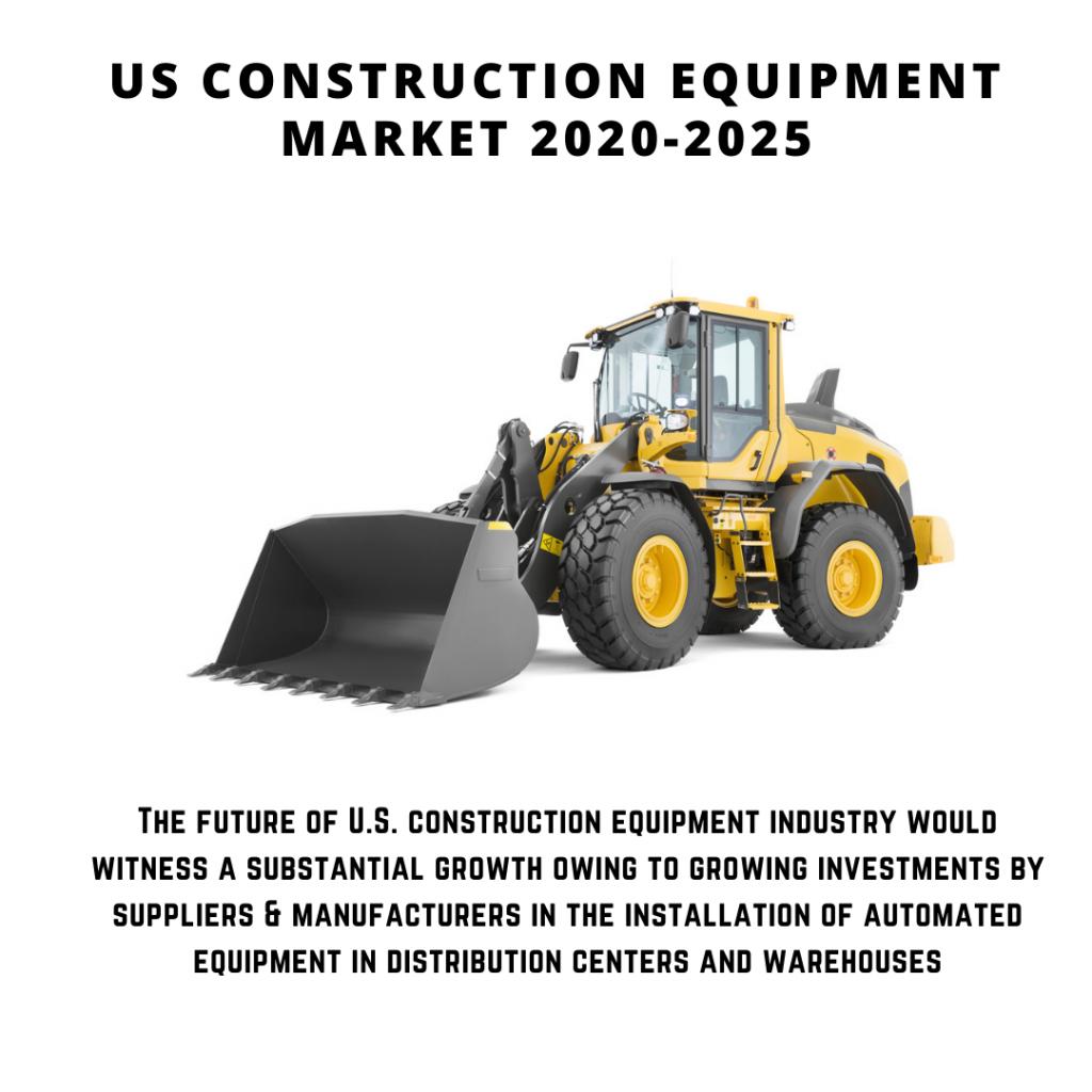 infographic: US Construction Equipment Market , US Construction Equipment Market size, US Construction Equipment Market trends and forecast, US Construction Equipment Market risks, US Construction Equipment Market report