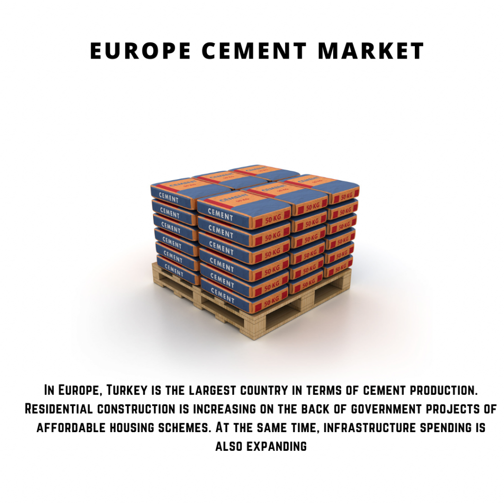 infographic: Europe Cement Market , Europe Cement Market size, Europe Cement Market trends and forecast, Europe Cement Market risks, Europe Cement Market report