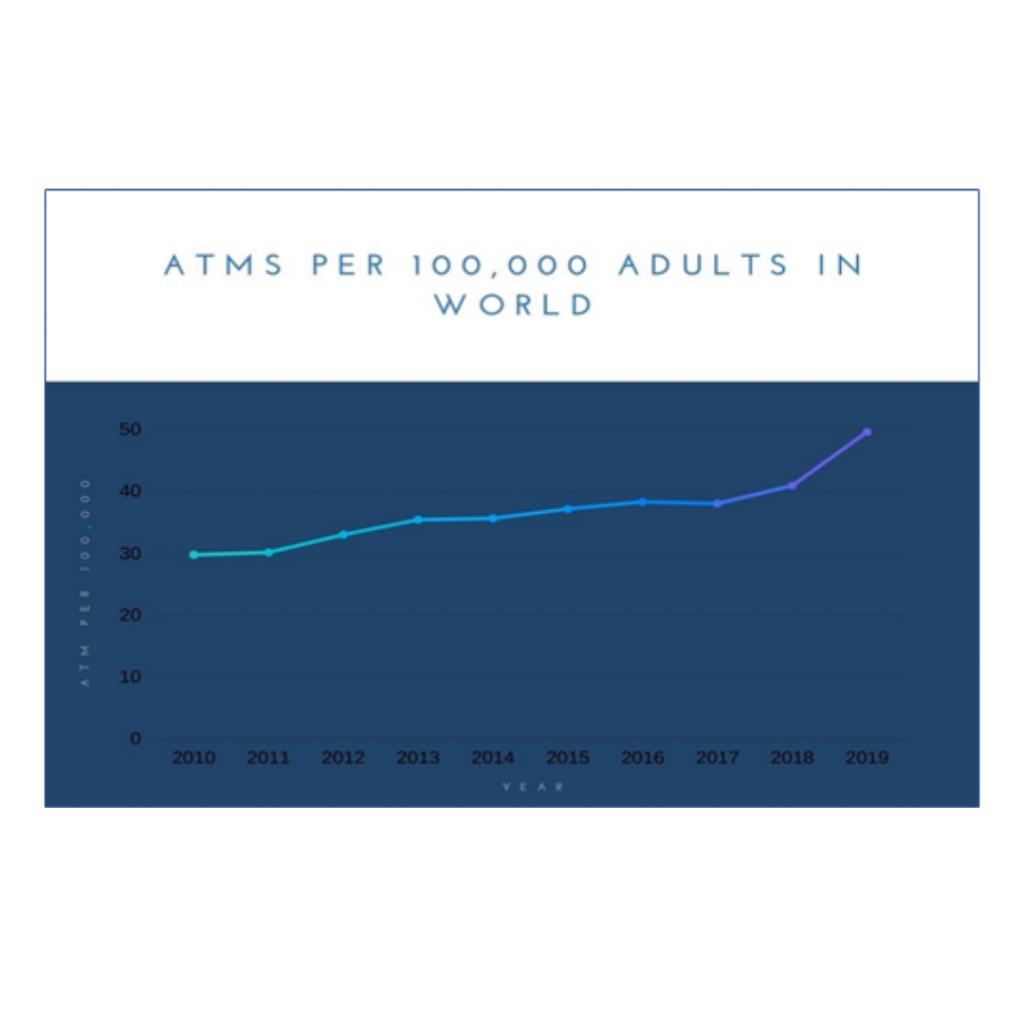 infographic: ATM Market ,ATM Market size, ATM Market trends and forecast, ATM Market risks, ATM Market report