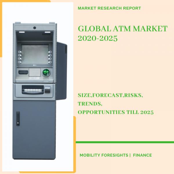 Global ATM Market 2020-2025 1