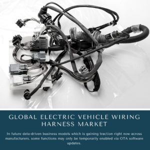 infographic: Electric Vehicle Wiring Harness Market, Electric Vehicle Wiring Harness Market Size, Electric Vehicle Wiring Harness Market Trends,   Electric Vehicle Wiring Harness Market Forecast,   Electric Vehicle Wiring Harness Market Risks,   Electric Vehicle Wiring Harness Market Report,   Electric Vehicle Wiring Harness Market Share