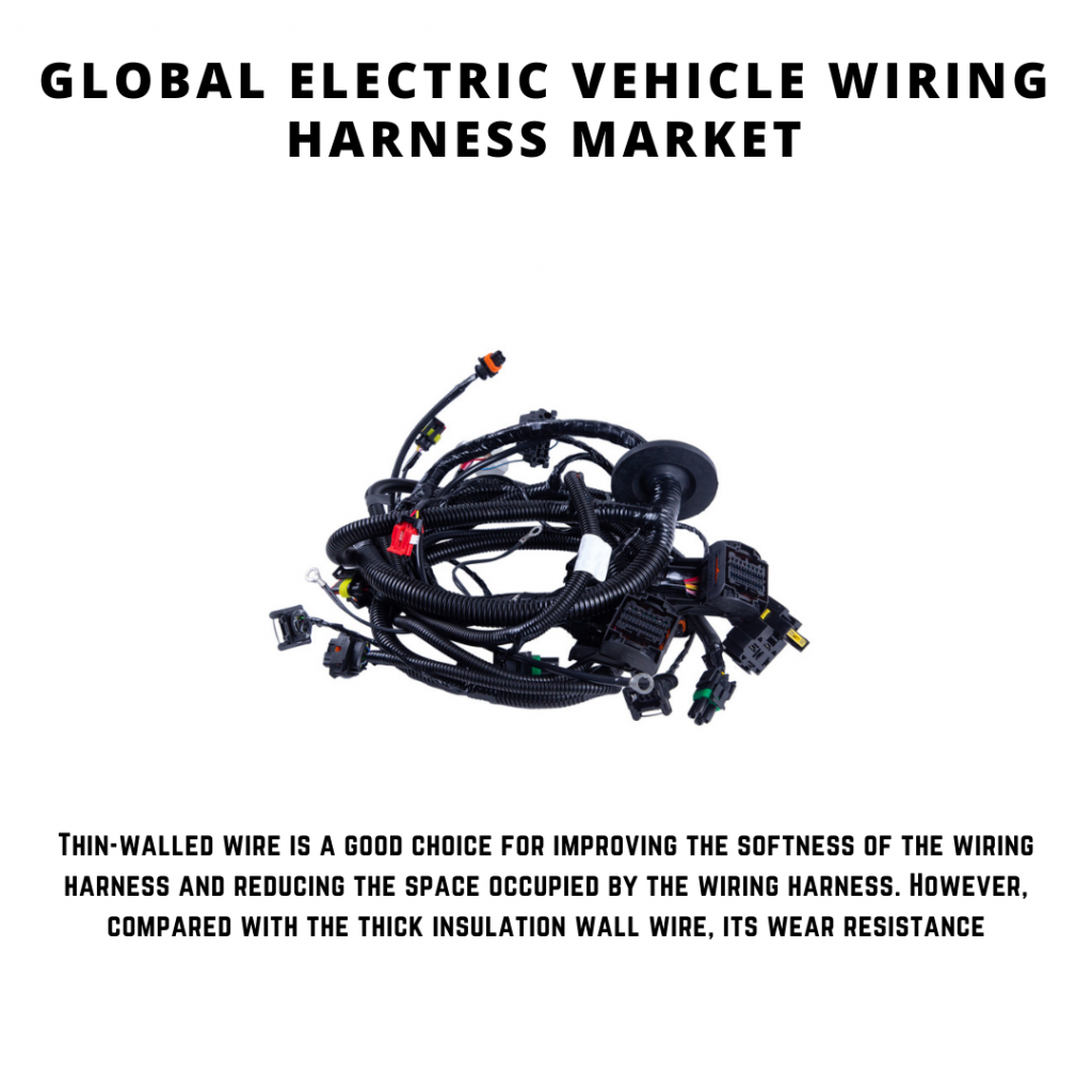 infographic: Electric Vehicle Wiring Harness Market ,Electric Vehicle Wiring Harness Market size, Electric Vehicle Wiring Harness Market trends and forecast, Electric Vehicle Wiring Harness Market risks, Electric Vehicle Wiring Harness Market report