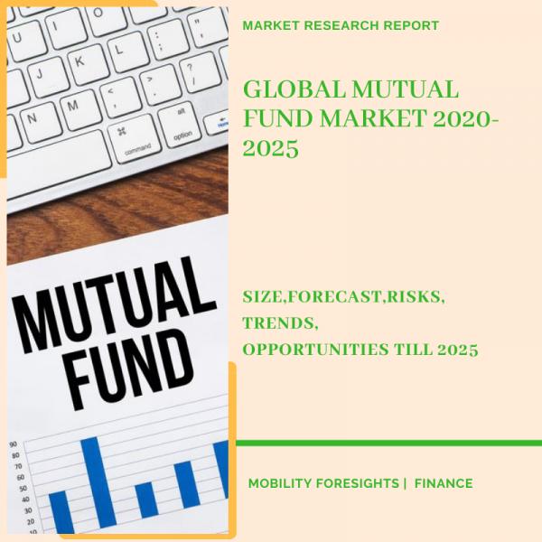 Mutual Fund Market