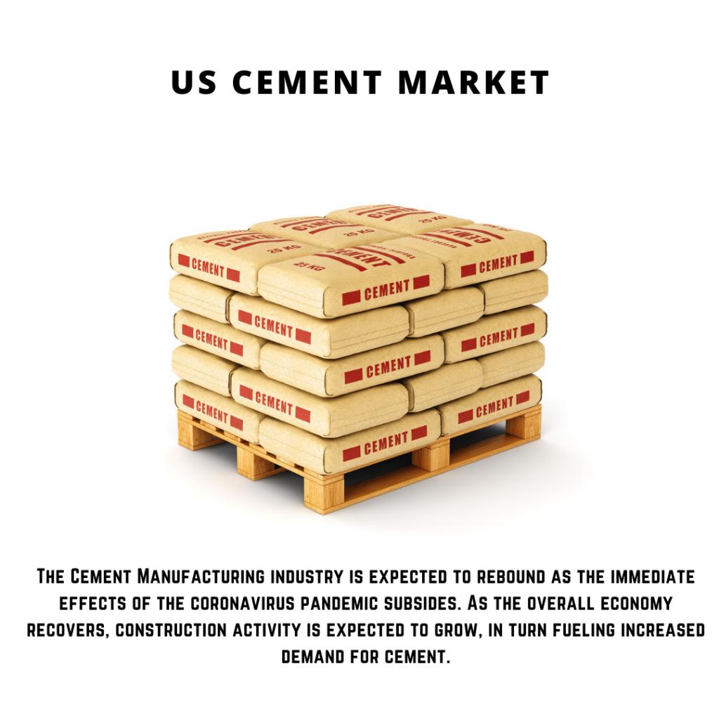 infographic: US Cement Market , US Cement Market size, US Cement Market trends and forecast, US Cement Market risks, US Cement Market report