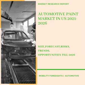 Automotive Paint Market in US