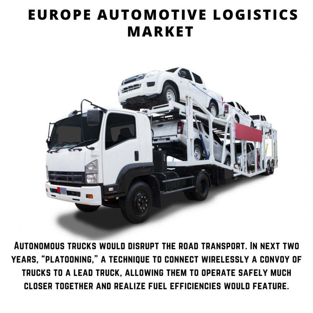 Europe Automotive Logistics Market 2021-2026 1