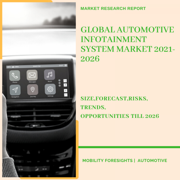 Automotive Infotainment System Market