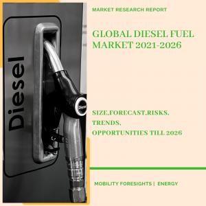 Diesel Fuel Market