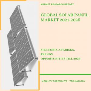 Solar Panel Market