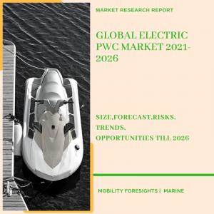 Electric PWC Market