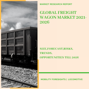 Infographic: Freight Wagon market report