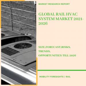 Rail HVAC System Market