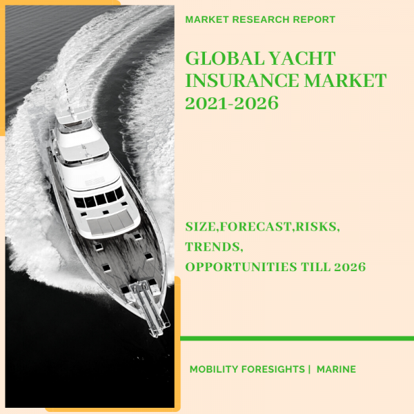 Yacht Insurance Market