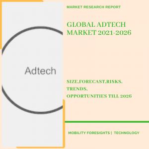 Adtech Market
