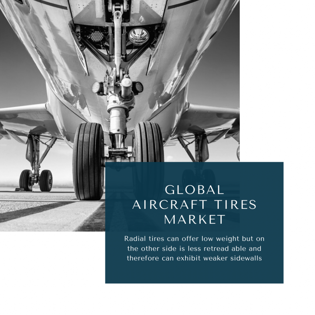 infographic: Aircraft Tires Market, Aircraft Tires Market size, Aircraft Tires Market trends and forecast, Aircraft Tires Market risks, Aircraft Tires Market report