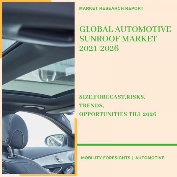 Automotive Sunroof Market