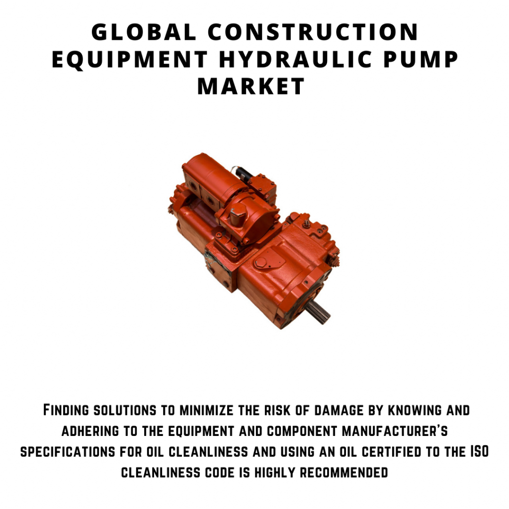 infographic: Construction Equipment Hydraulic Pump Market , Construction Equipment Hydraulic Pump Market size, Construction Equipment Hydraulic Pump Market trends, Construction Equipment Hydraulic Pump Market forecast, Construction Equipment Hydraulic Pump Market risks, Construction Equipment Hydraulic Pump Market report, Construction Equipment Hydraulic Pump Market share