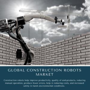 infographic: Construction Robots Market, Construction Robots Market size, Construction Robots Market trends, Construction Robots Market forecast, Construction Robots Market risks, Construction Robots Market report, Construction Robots Market share