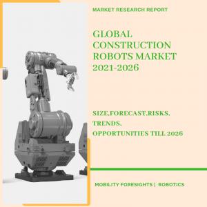 Construction Robots Market