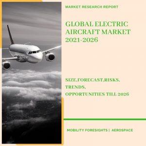 Electric Aircraft Market