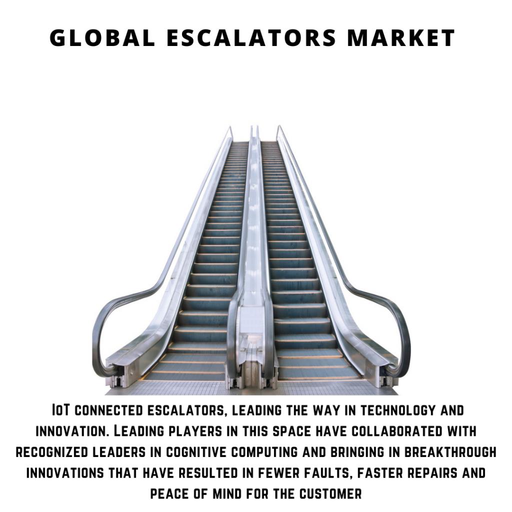 infographic: Escalators Market, Escalators Market size, Escalators Market trends and forecast, Escalators Market risks, Escalators Market report