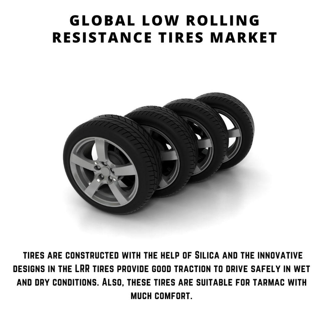 infographic: Low Rolling Resistance Tires Market, Low Rolling Resistance Tires Market size, Low Rolling Resistance Tires Market trends, Low Rolling Resistance Tires Market forecast, Low Rolling Resistance Tires Market risks, Low Rolling Resistance Tires Market report, Low Rolling Resistance Tires Market share