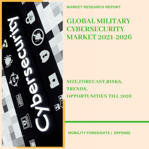 Military Cybersecurity Market