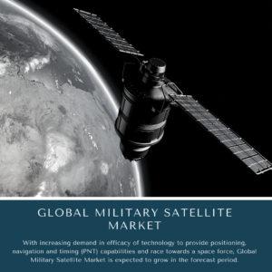 infographic: Military Satellite Market, Military Satellite Market Size, Military Satellite Market Trends, Military Satellite Market Forecast, Military Satellite Market Risks, Military Satellite Market Report, Military Satellite Market Share