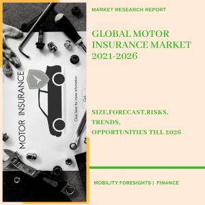 Motor Insurance Market