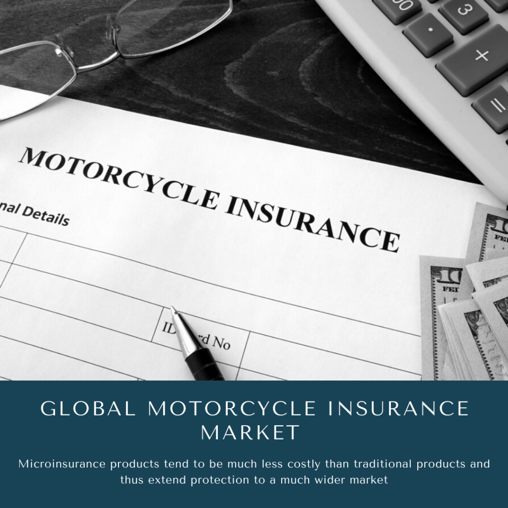 infographic: Motorcycle Insurance Market , Motorcycle Insurance Market size, Motorcycle Insurance Market trends, Motorcycle Insurance Market forecast, Motorcycle Insurance Market risks, Motorcycle Insurance Market report, Motorcycle Insurance Market share