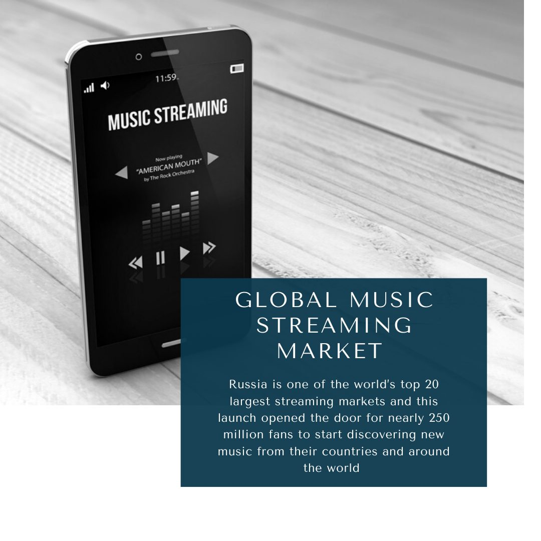 infographic: music streaming services market share 2021, music streaming market share 2021, Music Streaming Market, Music Streaming Market size, Music Streaming Market trends, Music Streaming Market forecast, Music Streaming Market risks, Music Streaming Market report, Music Streaming Market share, Online Music Streaming Market, Online Music Streaming Market Size, Online Music Streaming Market trends and forecast, Online Music Streaming Market Risks, Online Music Streaming Market report