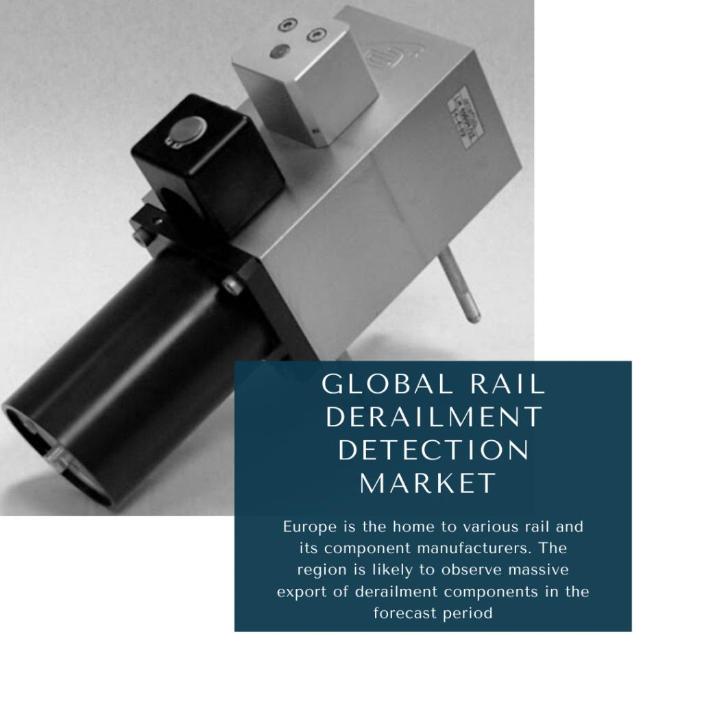 infographic: Rail Derailment Detection Market , Rail Derailment Detection Market size, Rail Derailment Detection Market trends, Rail Derailment Detection Market forecast, Rail Derailment Detection Market risks, Rail Derailment Detection Market report, Rail Derailment Detection Market share