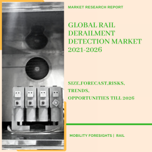 Rail Derailment Detection Market