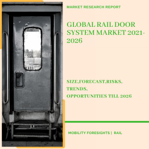 Rail Door System Market