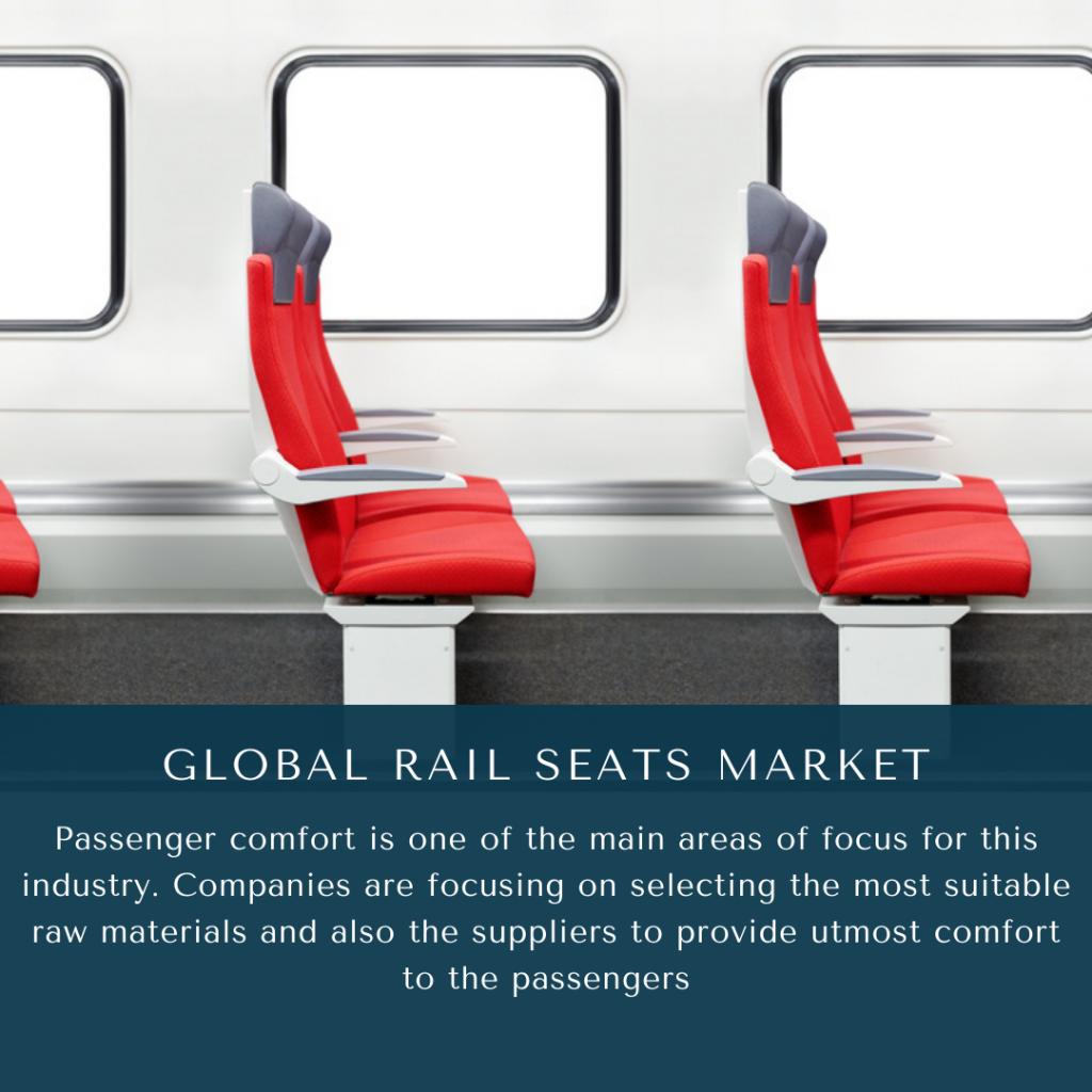 infographic: Rail Seats Market, Rail Seats Market size, Rail Seats Market trends, Rail Seats Market forecast, Rail Seats Market risks, Rail Seats Market report, Rail Seats Market share