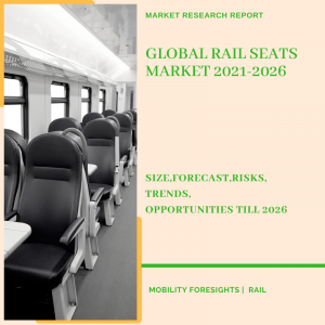Rail Seats Market
