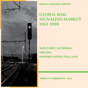 Rail Signaling Market