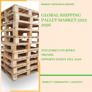 Shipping Pallet Market