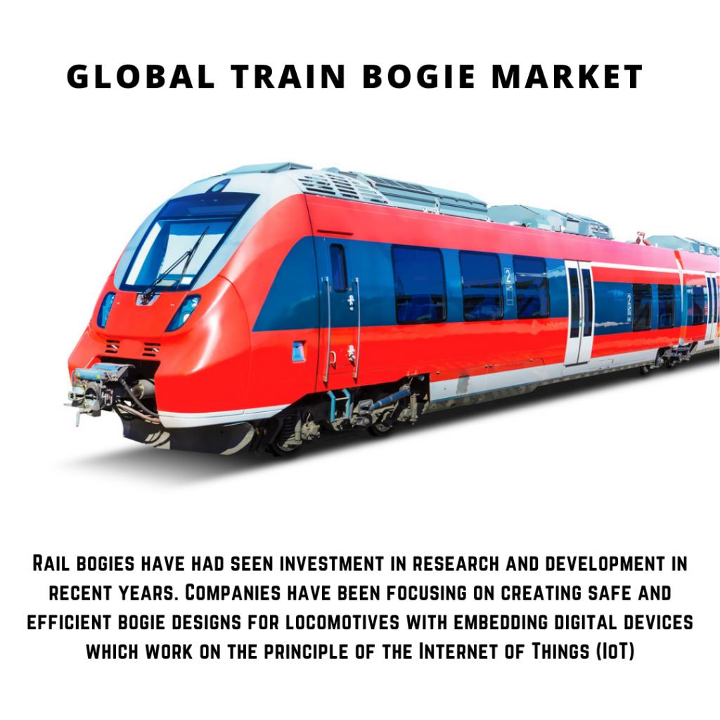infographic: Train Bogie Market, Train Bogie Market size, Train Bogie Market trends, Train Bogie Market forecast, Train Bogie Market risks, Train Bogie Market report, Train Bogie Market share