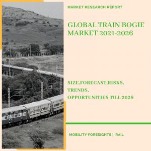 Train Bogie Market