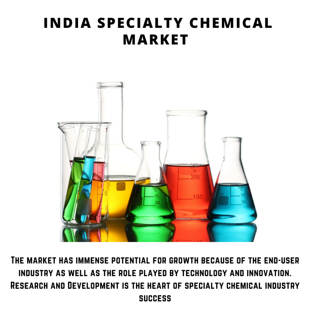 infographic: India Specialty Chemical Market , India Specialty Chemical Market size, India Specialty Chemical Market trends, India Specialty Chemical Market forecast, India Specialty Chemical Market risks, India Specialty Chemical Market report, India Specialty Chemical Market share