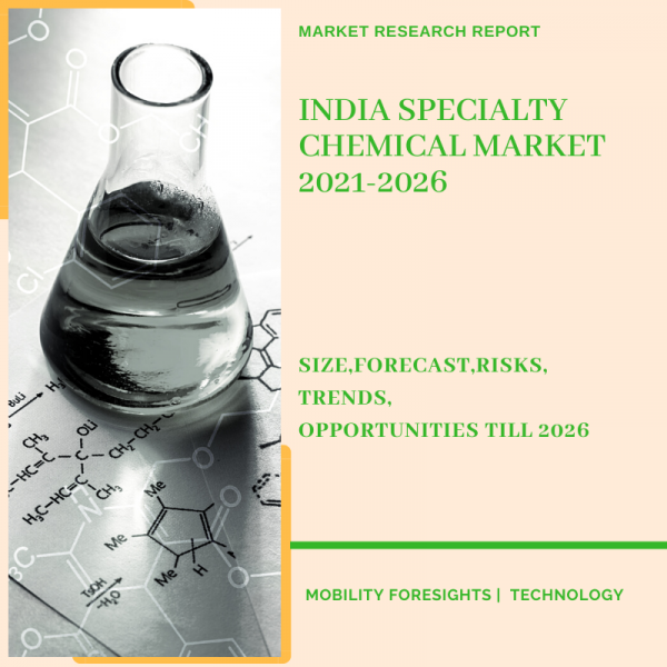 India Specialty Chemical Market