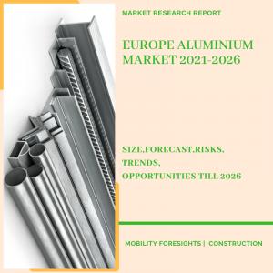 Europe Aluminium Market