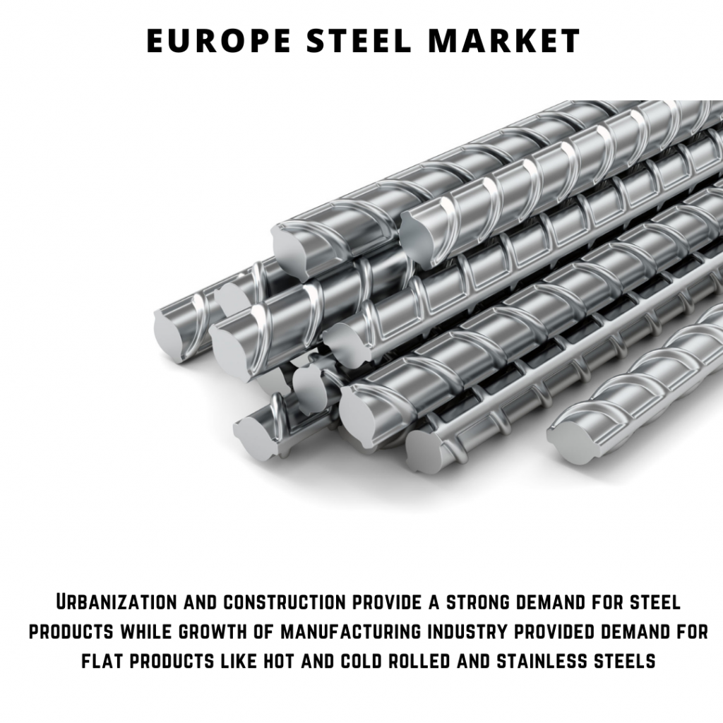 infographic: Europe Steel Market, Europe Steel Market size, Europe Steel Market trends, Europe Steel Market forecast, Europe Steel Market risks, Europe Steel Market report, Europe Steel Market share