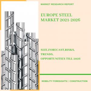 Europe Steel Market