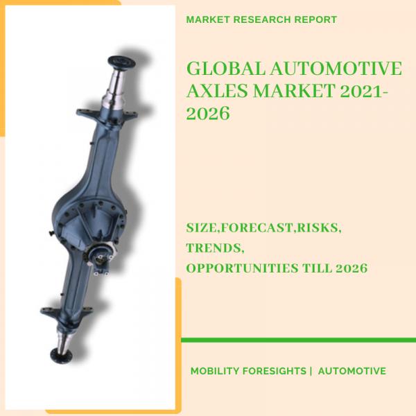 Automotive Axles Market